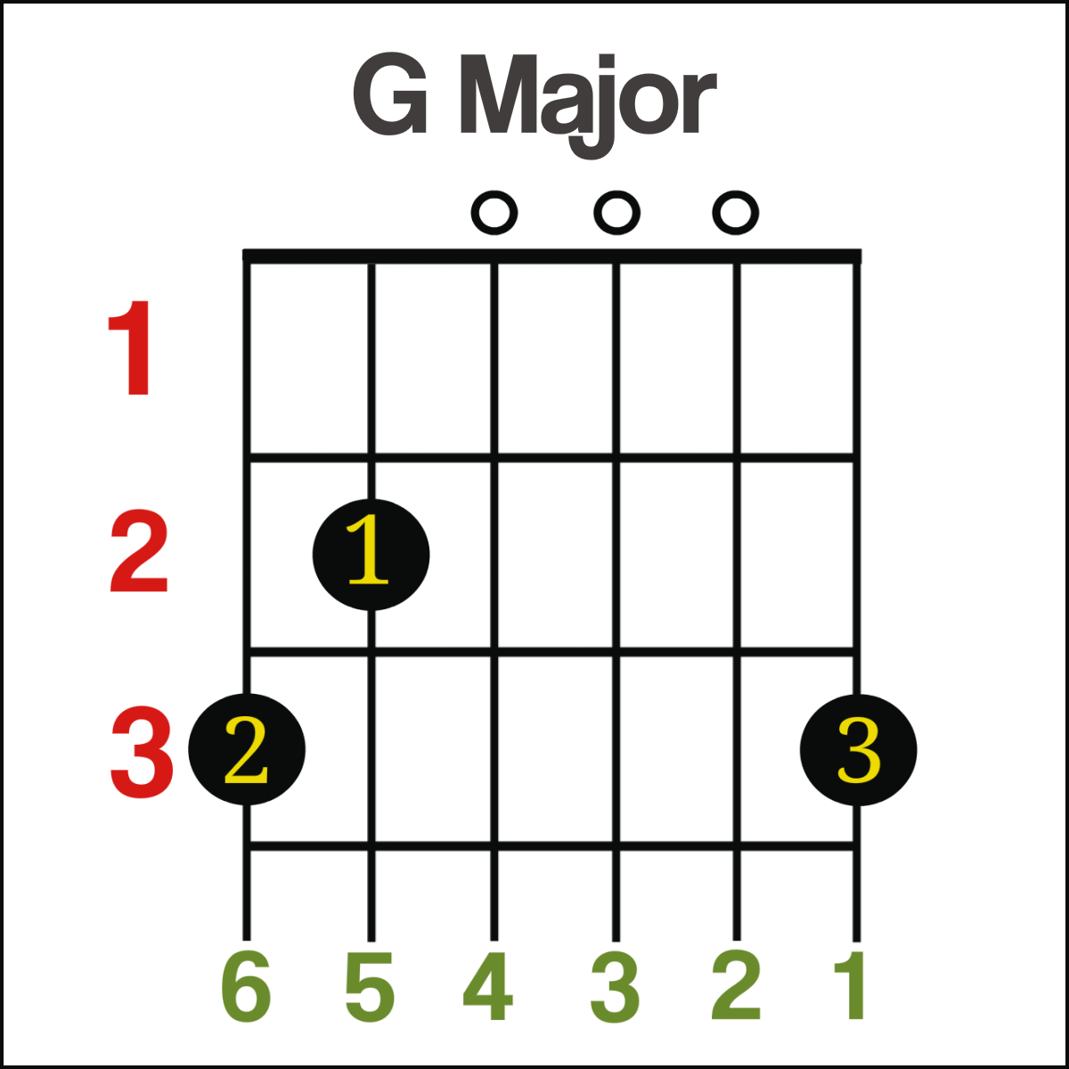 Guitar chords for beginners g major guitar chord hexwebz Choice Image